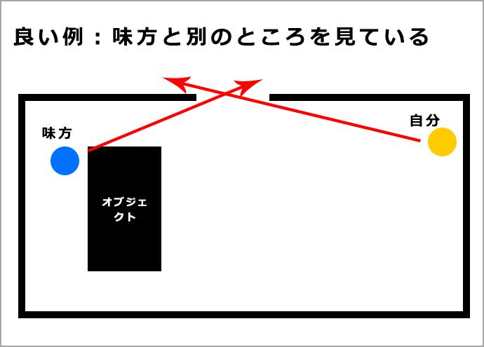 【R6S】初心者必見!これだけは守ろう!「プレイヤーマナー」の解説: 良い例